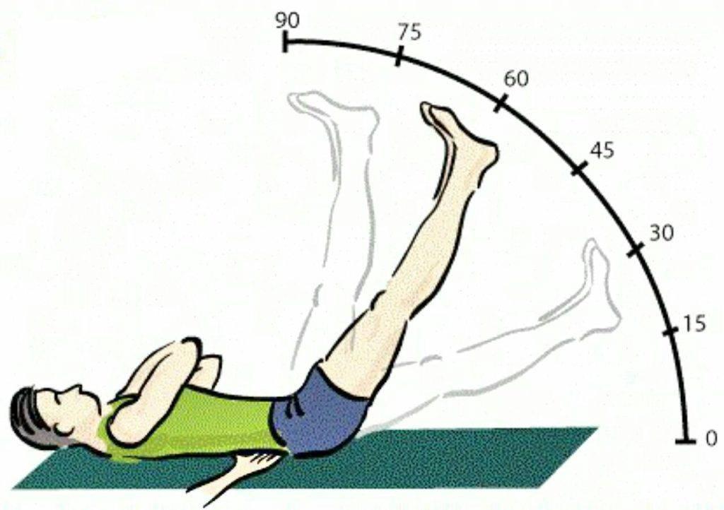 teste de lesègue ou teste de perna estendida para diagnosticar dor no nervo ciático.